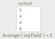 Average calculation of a single repeating field.